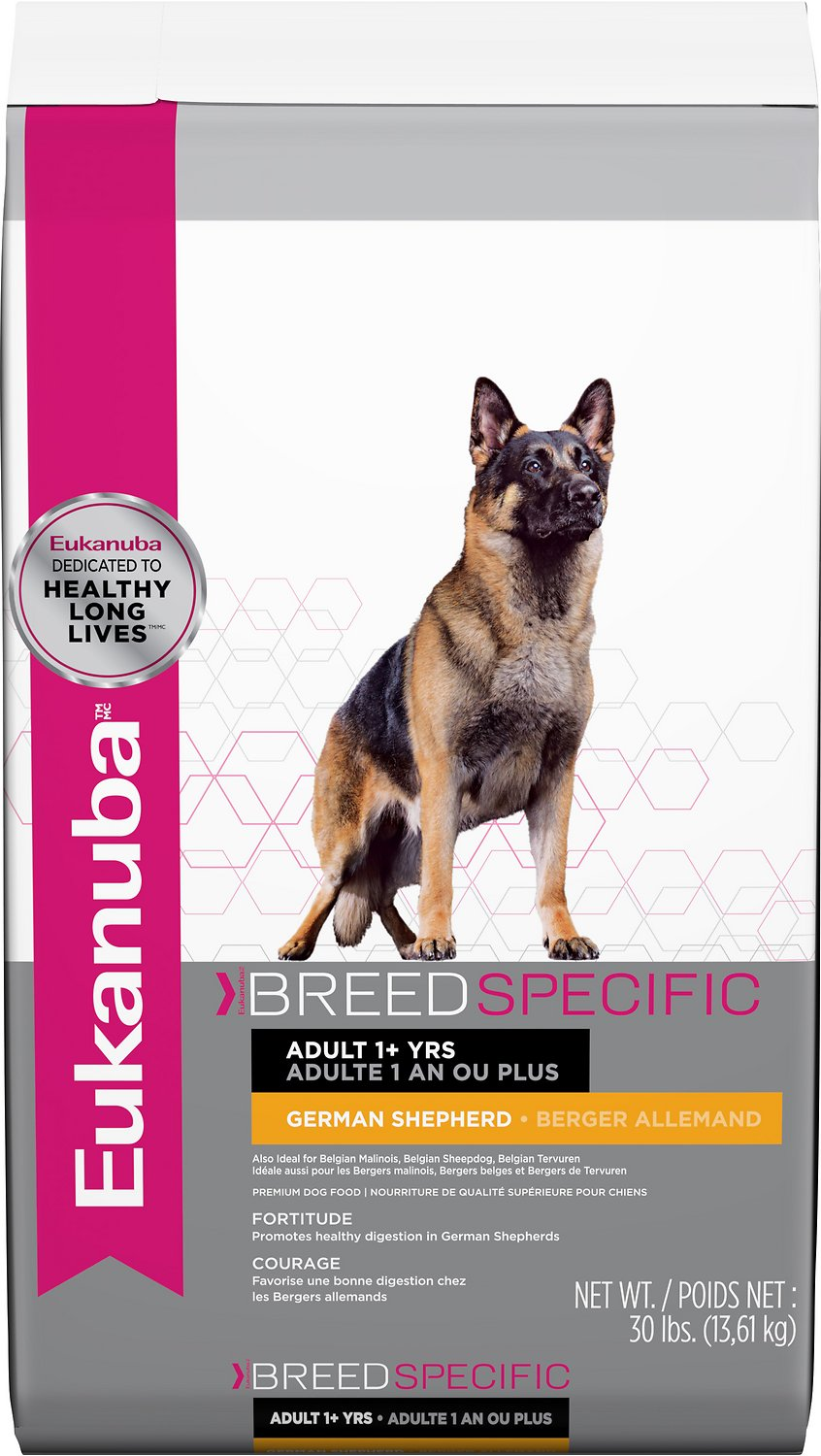 Allergy To Specific Breed Of Dog