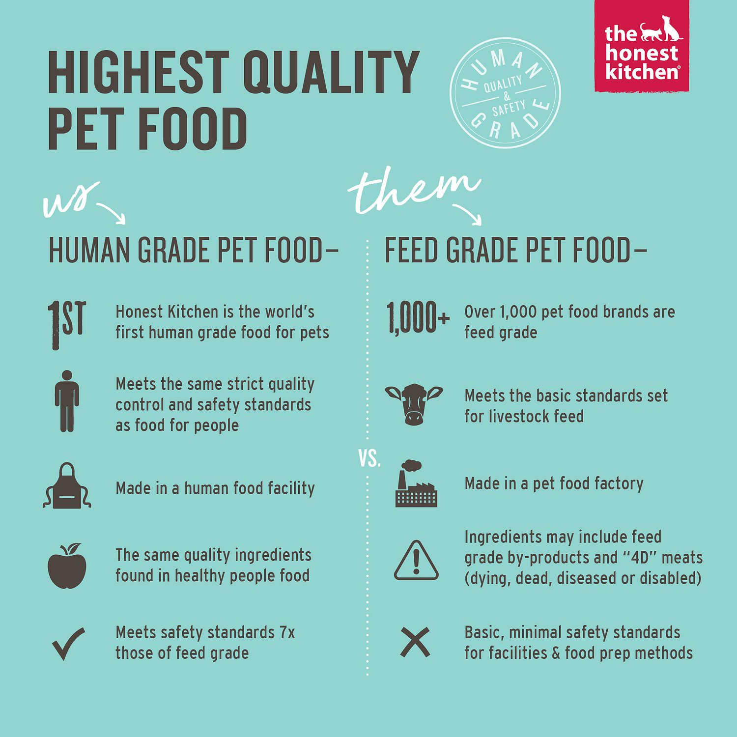 The Honest Kitchen Force Grain-Free Dehydrated Dog Food, 10-lb box ...
