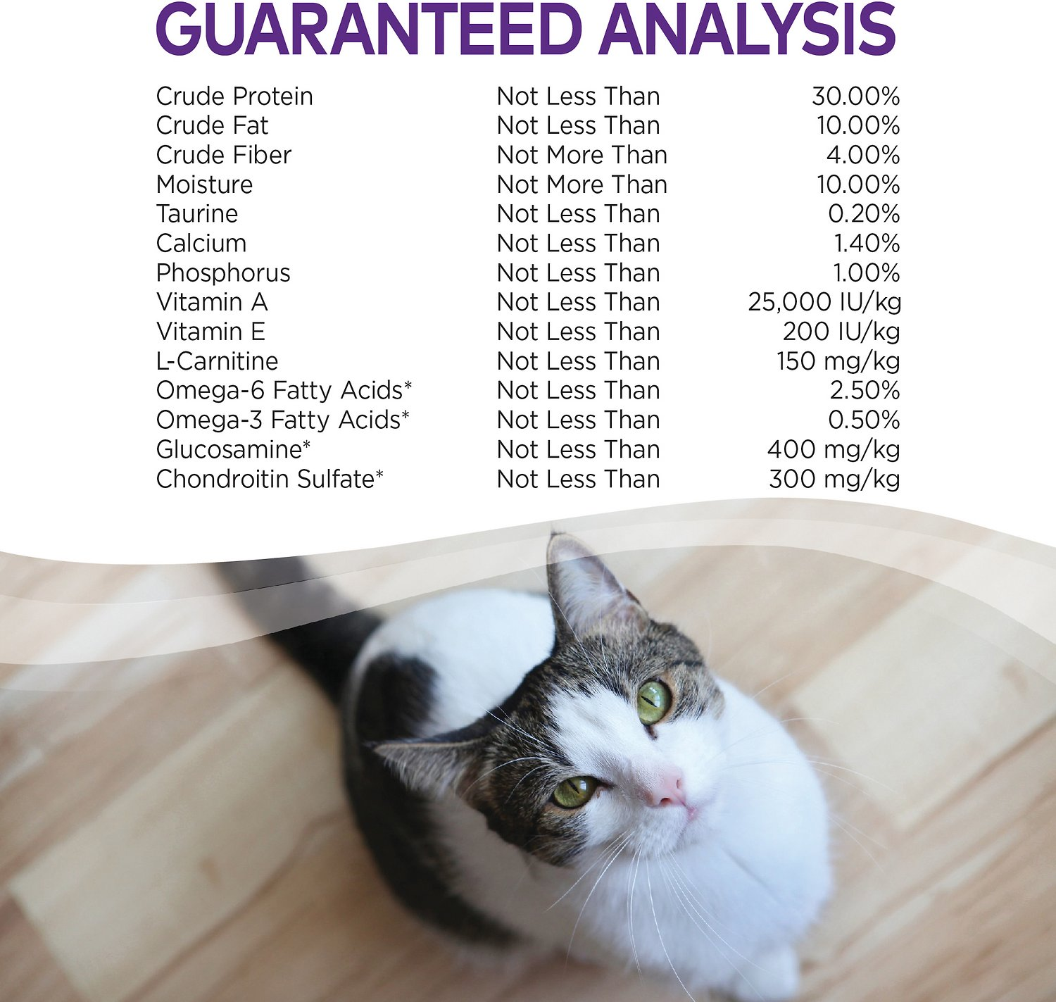 Wellness Healthy Weight Dry Cat Food Reviews
