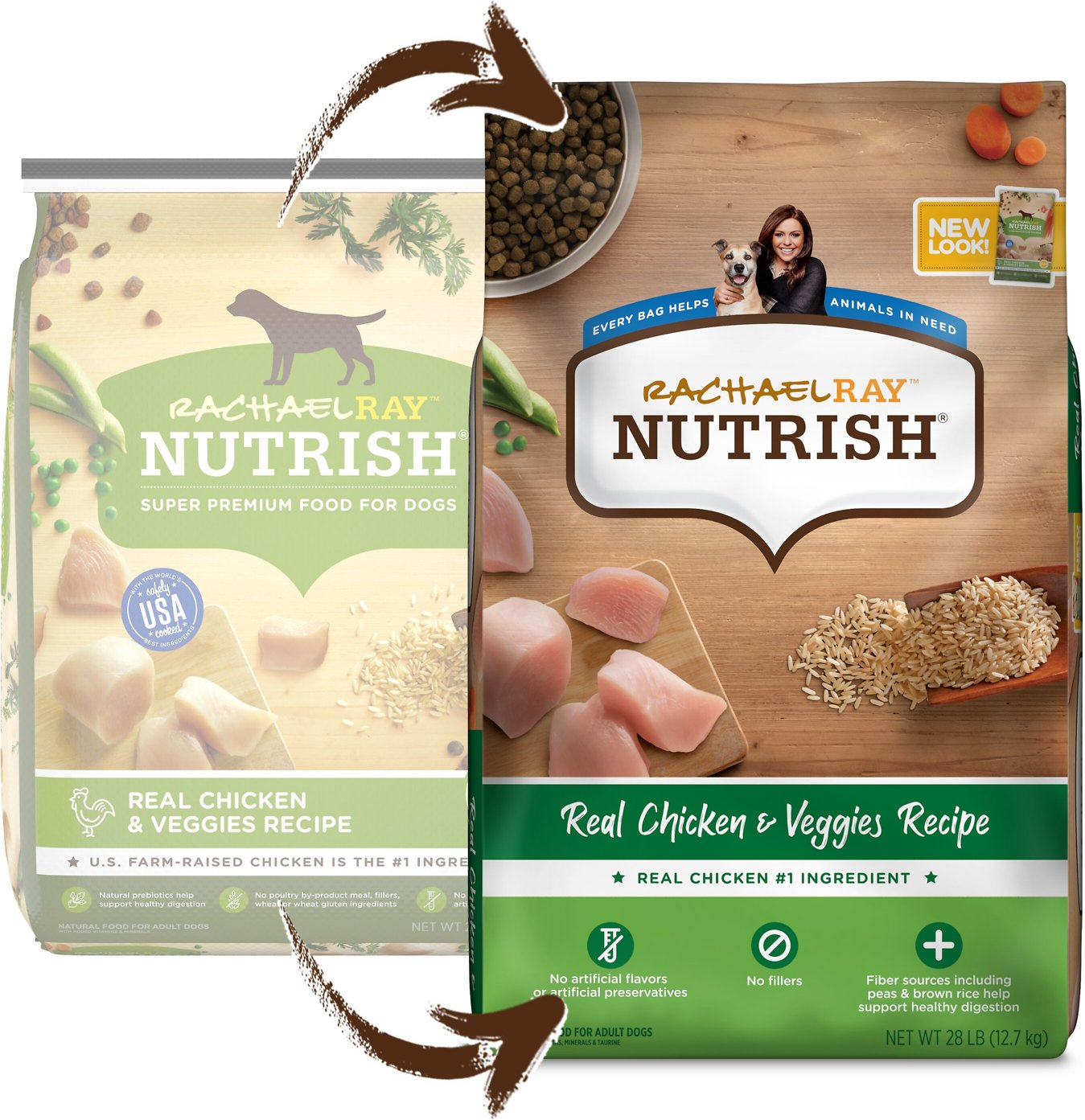 Reviews Of Nutrish Dog Food