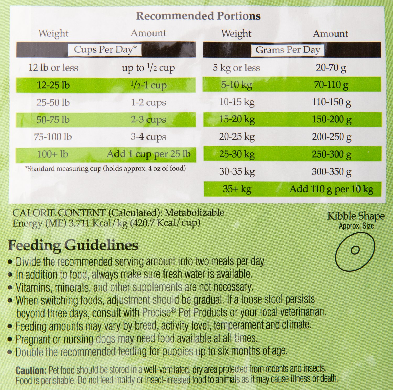 Precise Naturals Dog Food Where To Buy