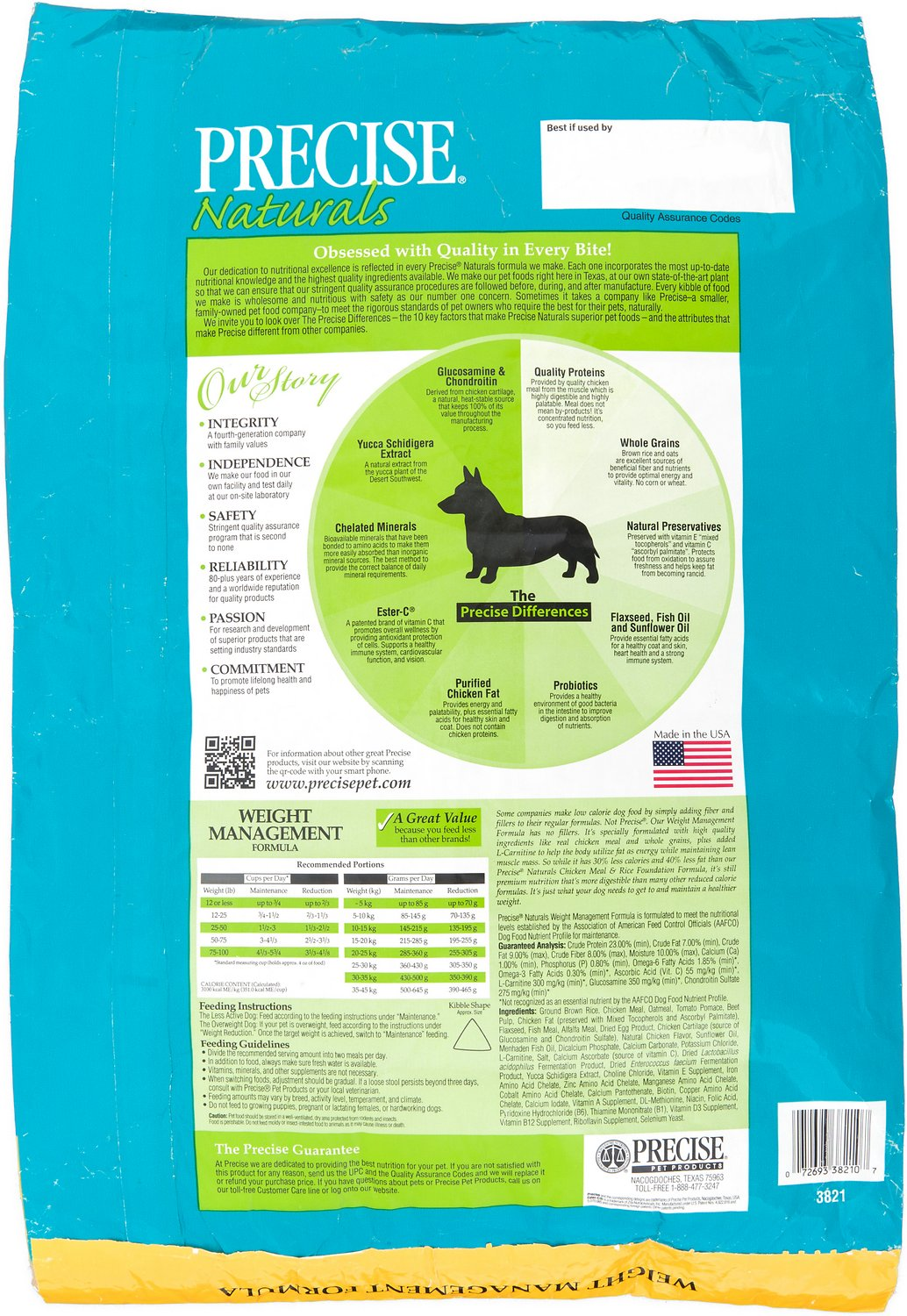 Precise Dog Food Weight Management