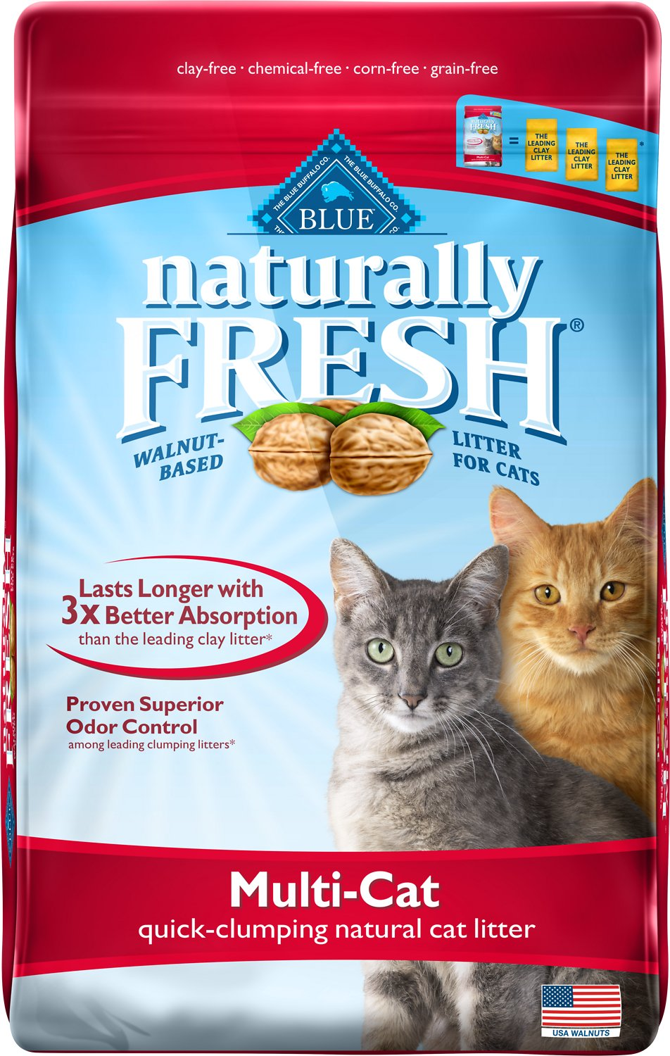 cat litter While it doesn't melt ice or snow like salt can, it does give extra grip  products ( like dry coffee grounds, birdseed, non-clumping kitty litter,.