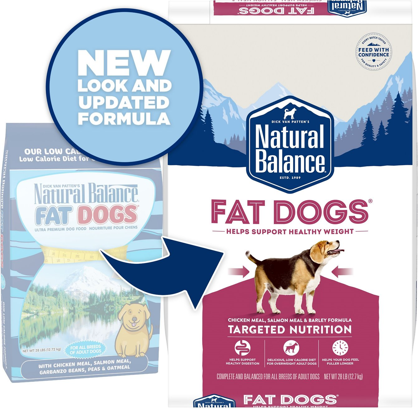 Natural Balance Low Calorie Dog Food Reviews