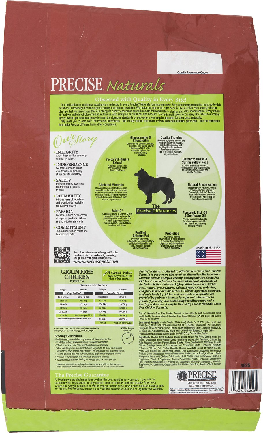 Precision dog food - How the grinch stole christmas madison