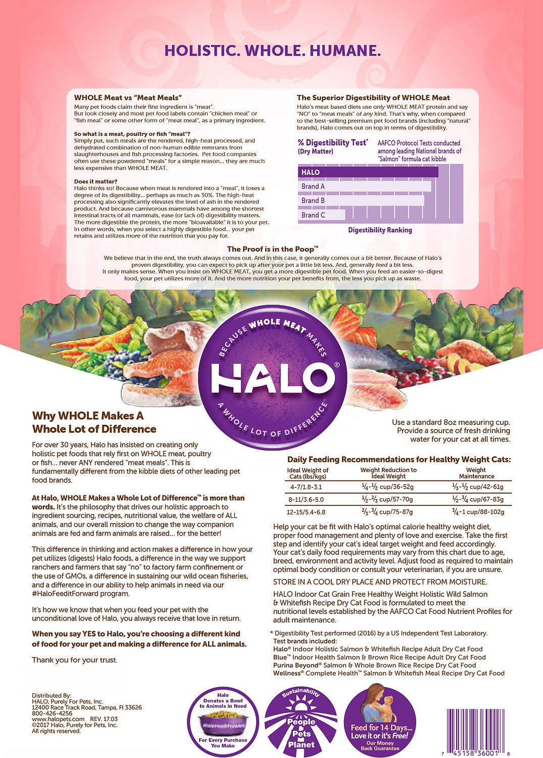 Halo Dog Food Reviews