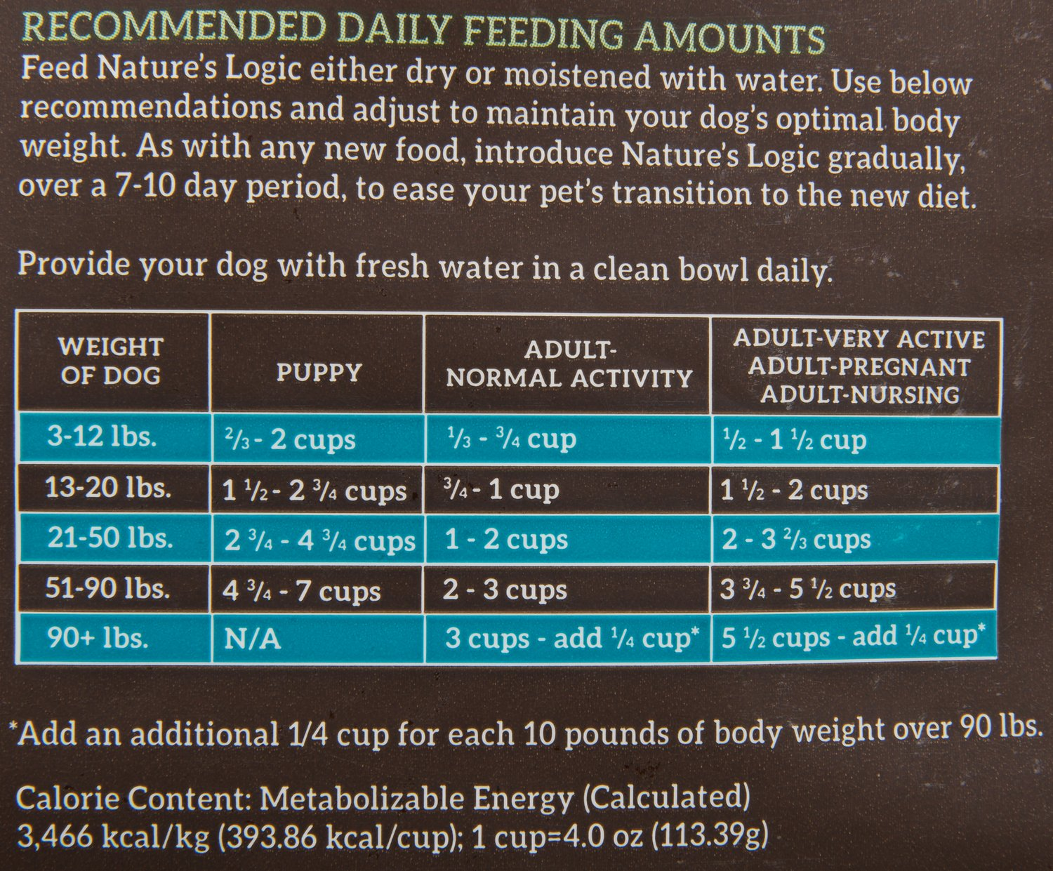 Nature S Logic Lamb Dry Dog Food