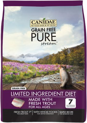 6. CANIDAE PURE Stream Grain-Free Limited Ingredient Diet with Trout