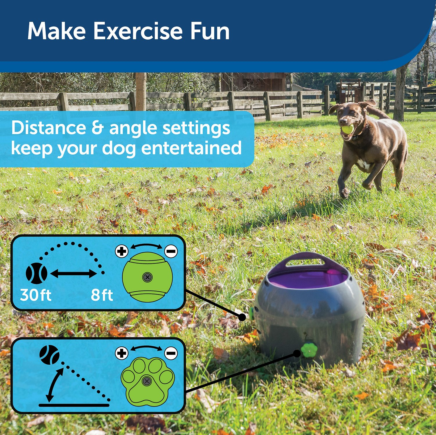 PetSafe Automatic Ball Launcher Dog Toy Tennis Ball Throwing Machine for Dogs in Easy-Open Packaging