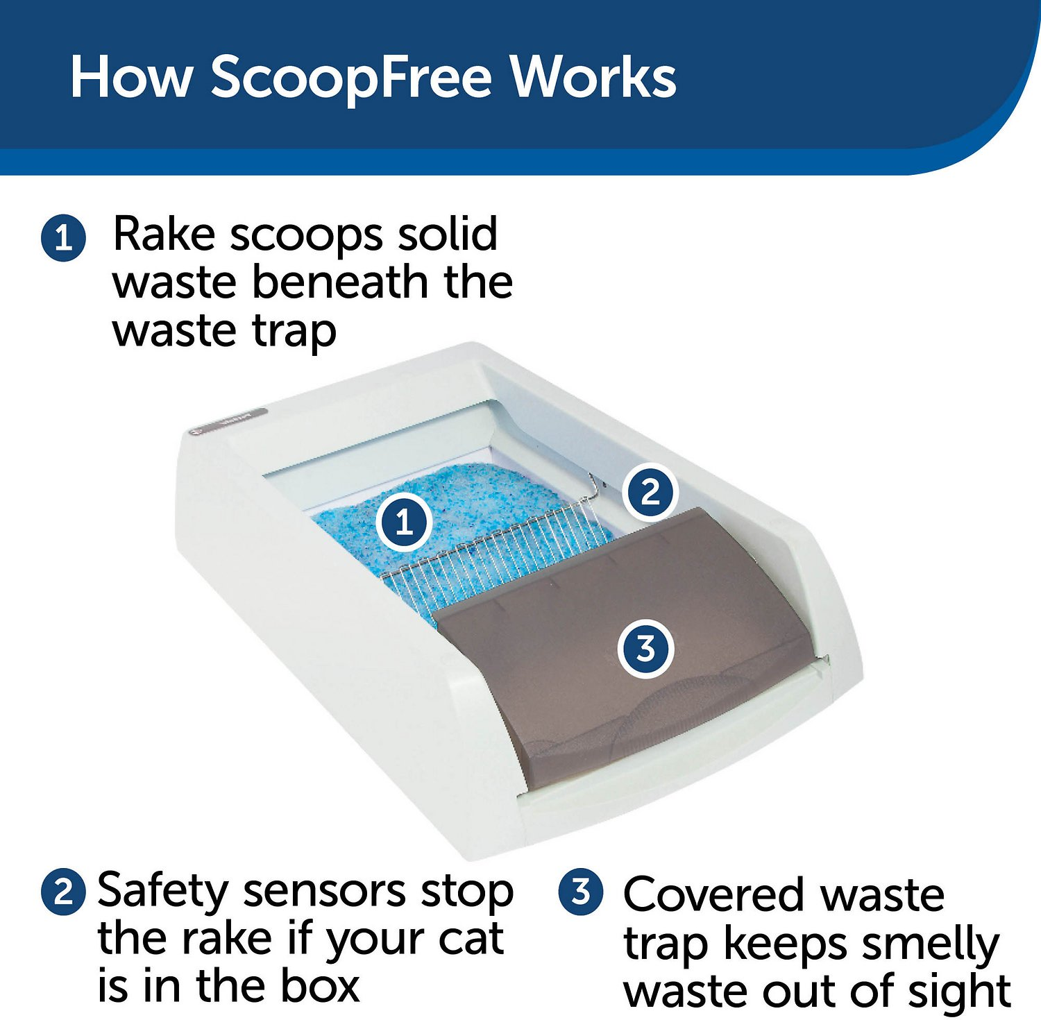 Scoopfree Ultra Automatic Cat Litter Box Taupe Chewy Com