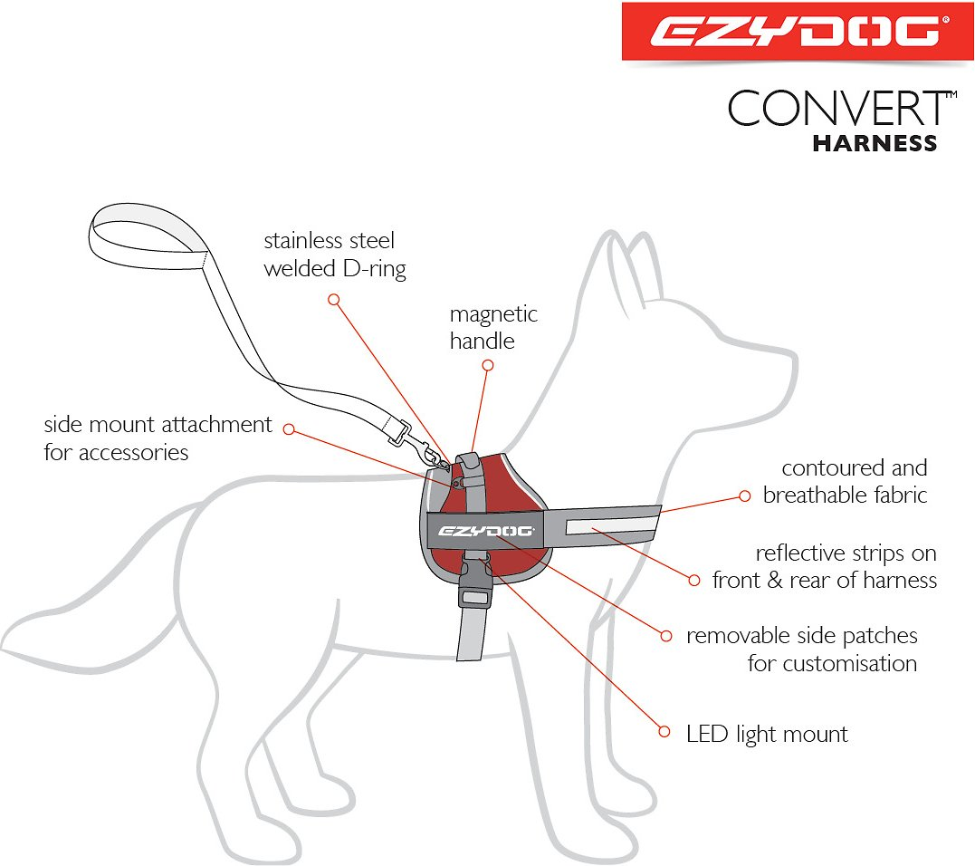 Ezydog convert dog harness charcoal large chewy video pooptronica Images