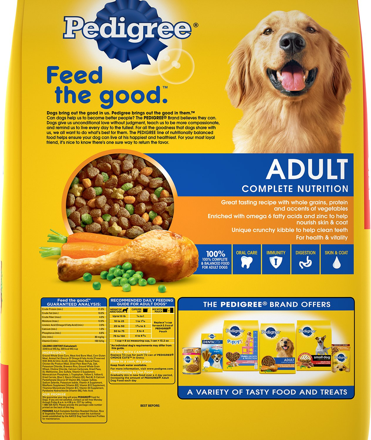 Dog Food Calculator By Breed