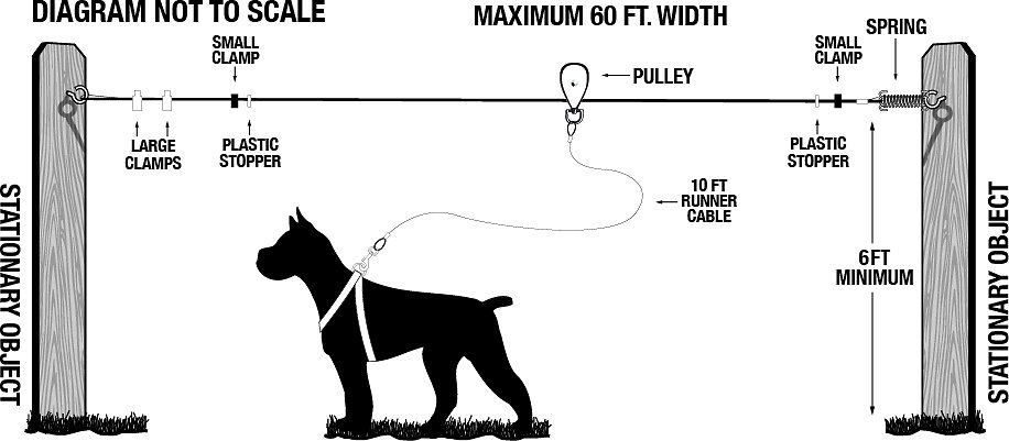 Pet Champion Aerial Trolley System with Runner Dog Cable, 60-ft
