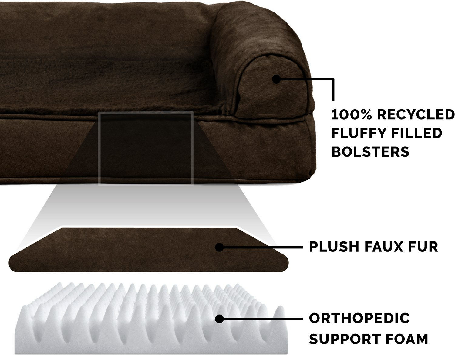 Medium Ultra Plush Faux Fur /& Suede Pillow Cushion Traditional Sofa-Style Living Room Couch Pet Bed w// Removable Cover for Dogs /& Cats Deep Pool Furhaven Pet Dog Bed