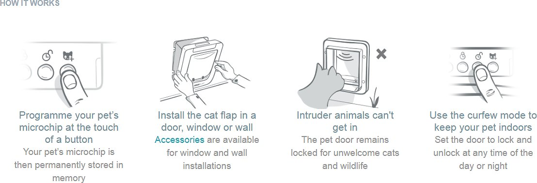 Sureflap Microchip Small Dog Cat Door White Chewy