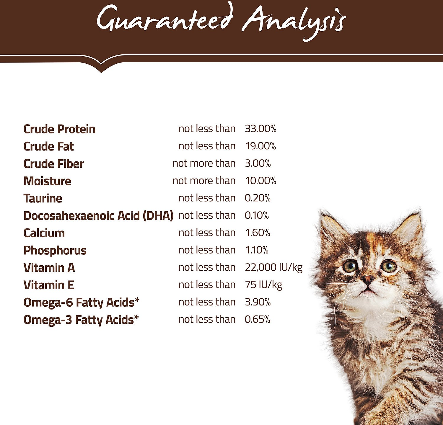 Where To Buy Holistic Select Cat Food