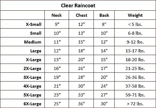 The Paw Wag Company Clear Dog Raincoat Small Chewy Com