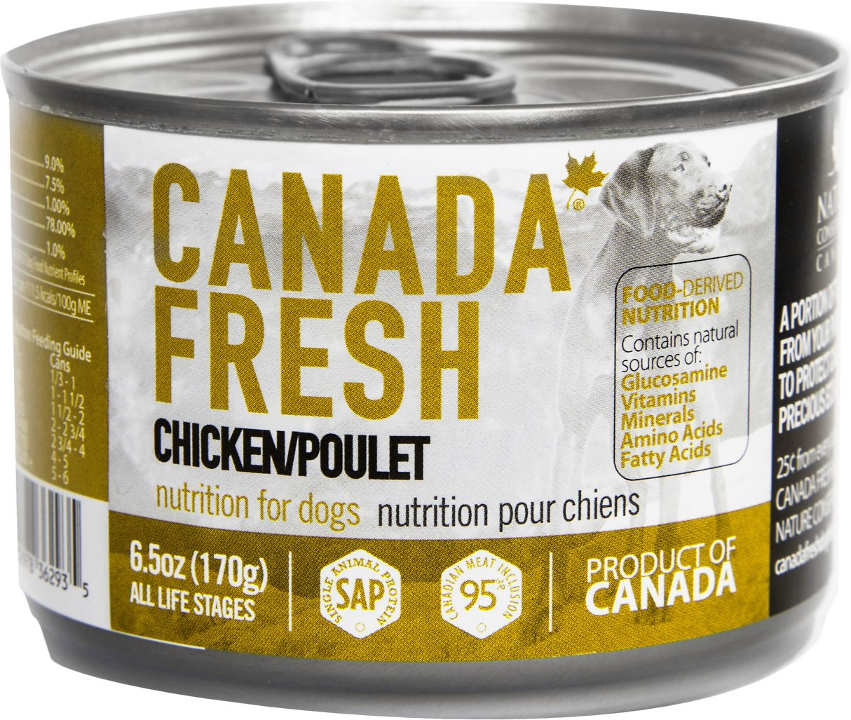 Health Canned Dog Food Review