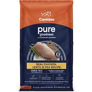 CANIDAE Grain-Free PURE Real Chicken, Lentil & Pea Recipe Dry Dog Food, 24-lb bag