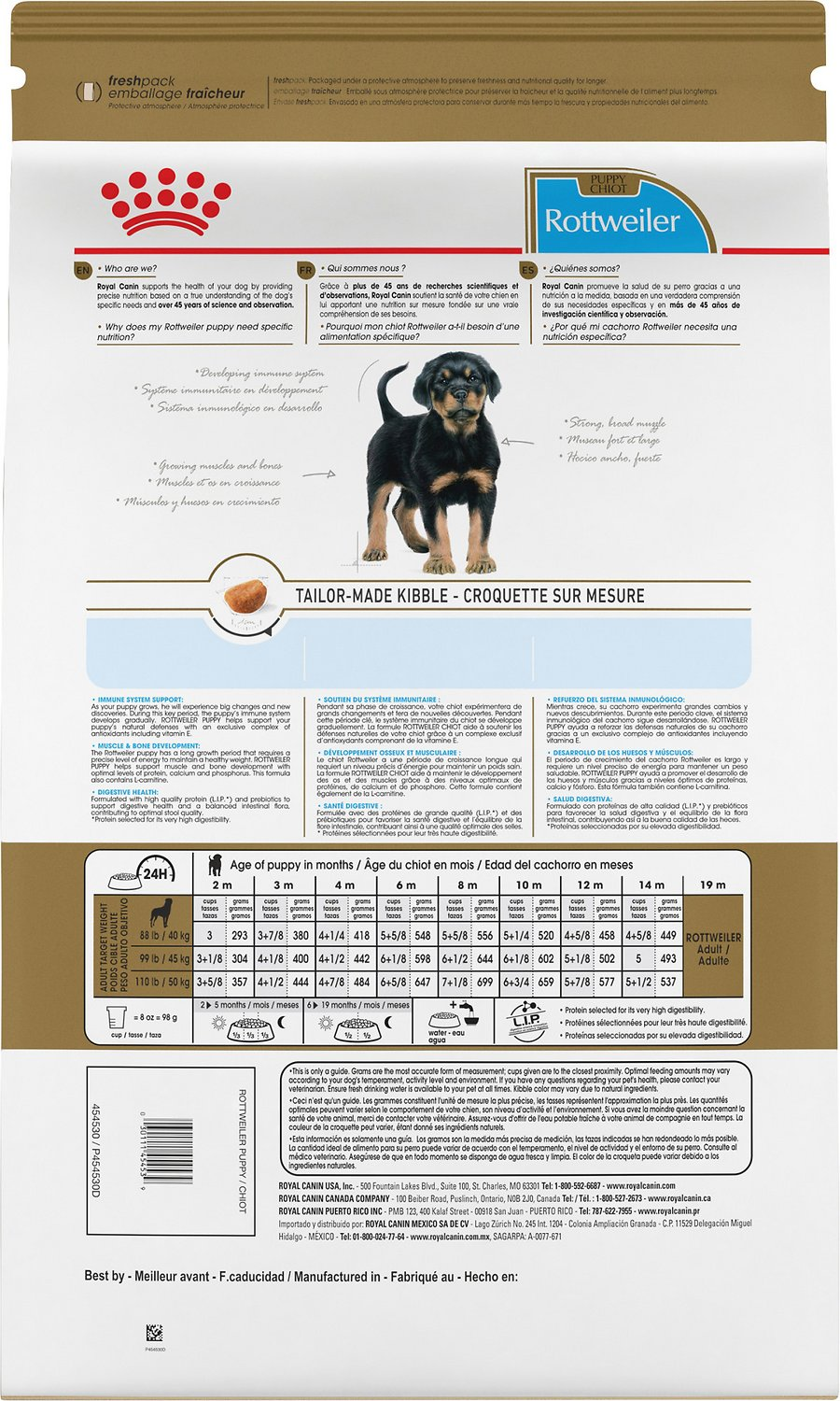Royal Canin Rottweiler Puppy Food Reviews
