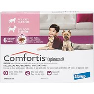 Comfortis Chewable Tablets for Dogs 5-10 lbs & Cats 4.1-6 lbs, 6 treatments