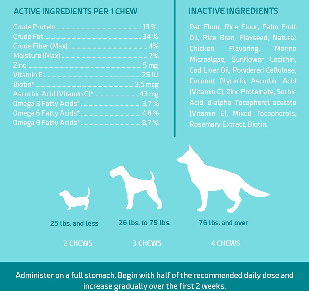 Pointpet Omega 3 6 9 Skin Coat Dog Supplement 120 Count Chewy Com