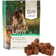 UltraCruz Iron Charge Plus Dog Supplement