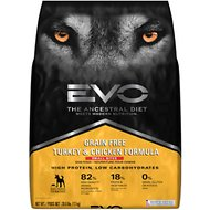 EVO Grain Free Turkey & Chicken Formula Small Bites Dry Dog Food, 28.6-lb bag