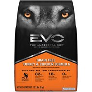 EVO Grain Free Turkey & Chicken Formula Large Bites Dry Dog Food, 13.2-lb bag