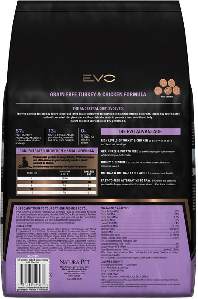 Evo Turkey And Chicken Formula Dry Cat And Kitten Food
