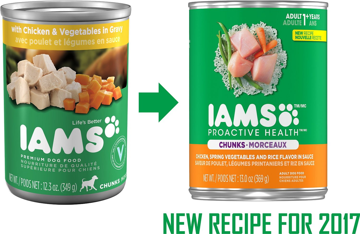 Iams Canned Dog Food Price