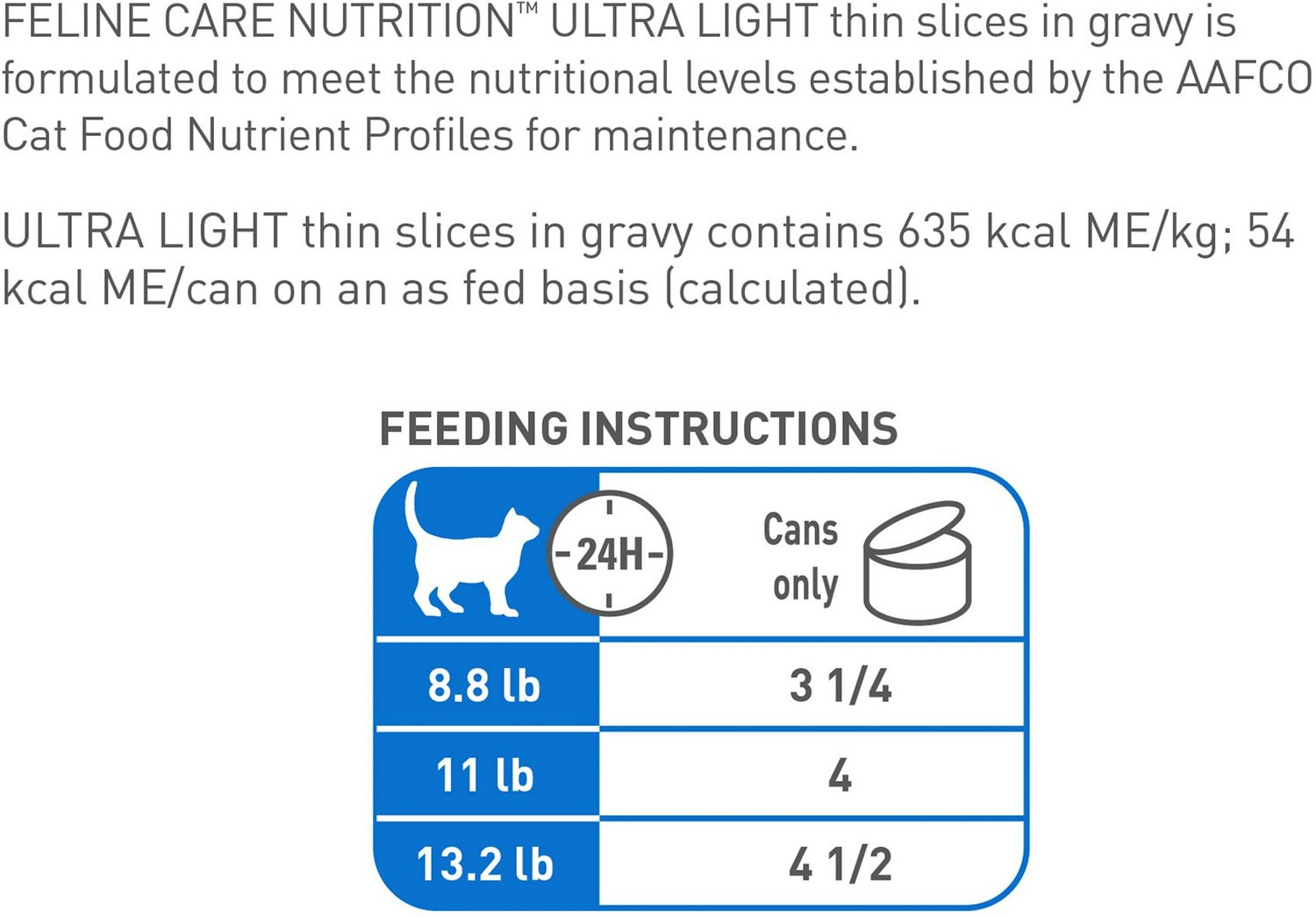 Royal Canin Ultra Light Thin Slices In Gravy Canned Cat