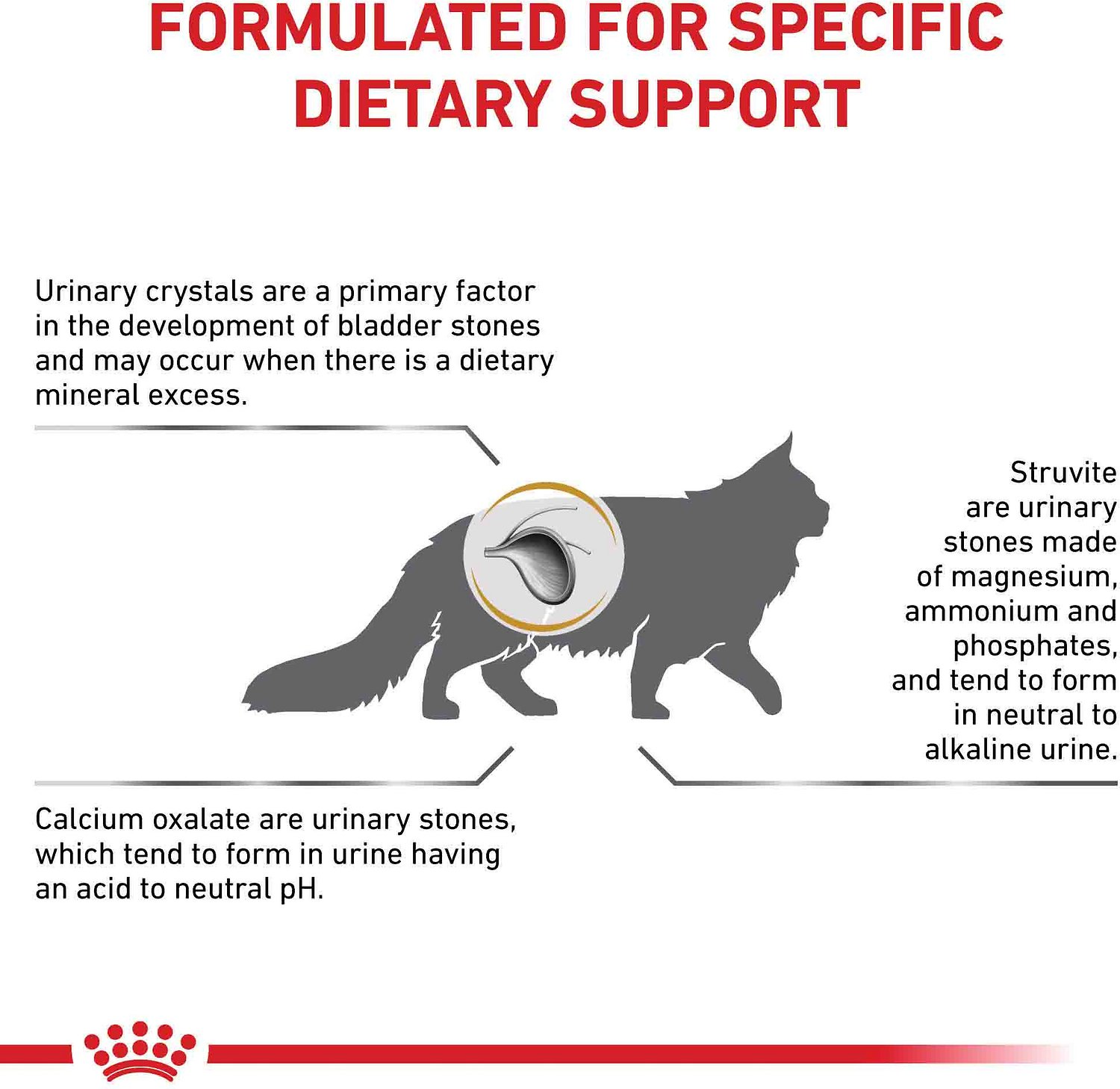 Royal Canin Veterinary Diet Urinary So Dry Cat Food 17 6