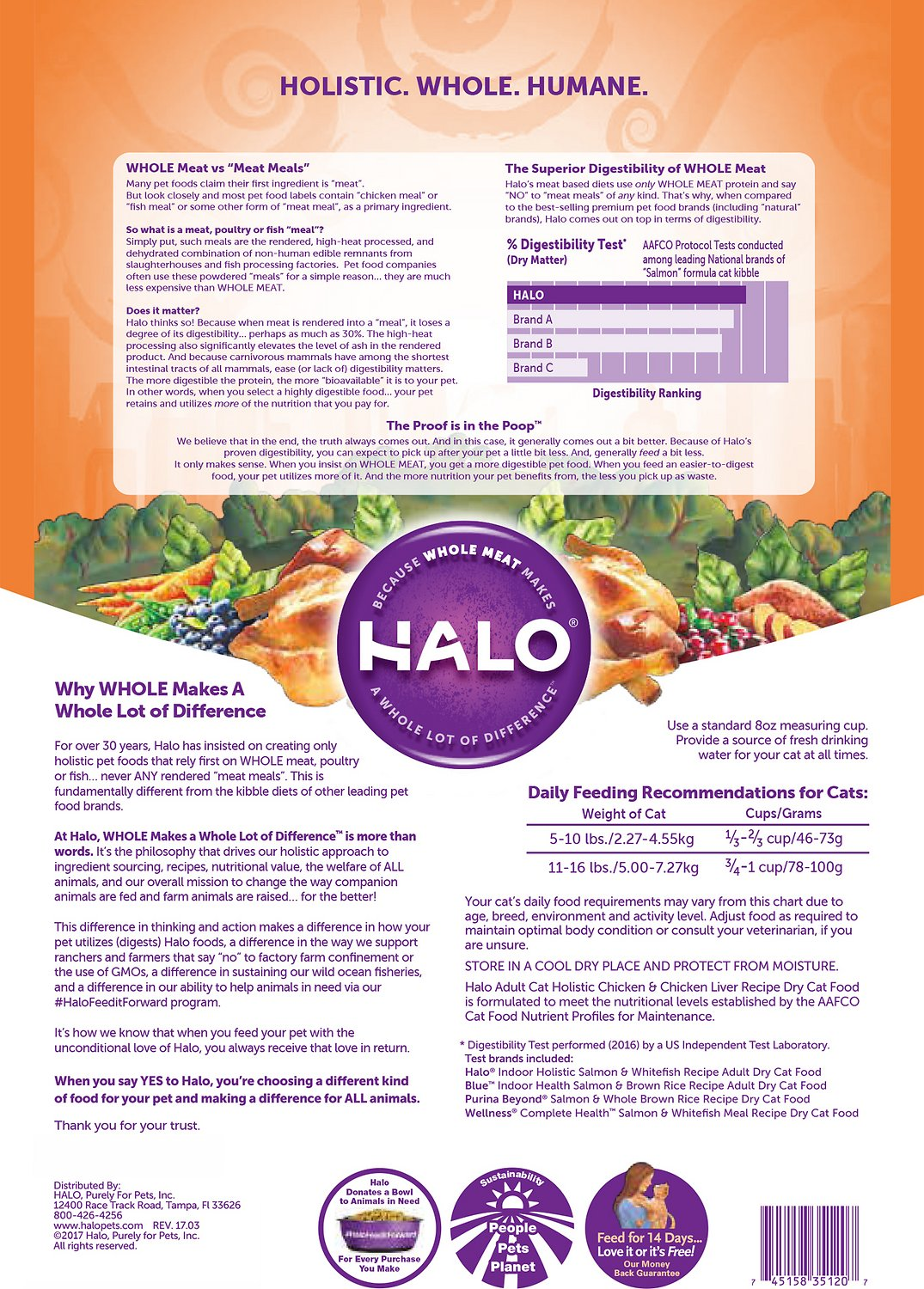 Halo holistic chicken chicken liver recipe adult dry cat food video forumfinder Images