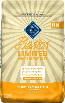 6. Blue Buffalo Basics Limited Ingredient in Turkey & Potato Recipe for Healthy Weight of Adult Dogs