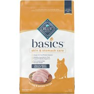 Blue Buffalo Basics Healthy Weight Turkey & Potato Recipe Adult Dry Dog Food, 24-lb bag