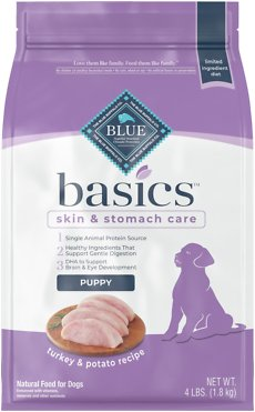 5. Blue Buffalo's Basics Limited Ingredient Diet