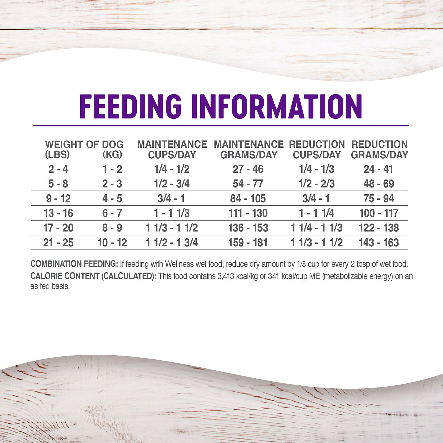 Wellness Dog Food Small Breed Healthy Weight