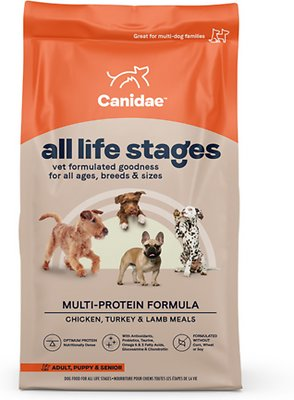 7. Canidae All Life Stages Dry Dog Food