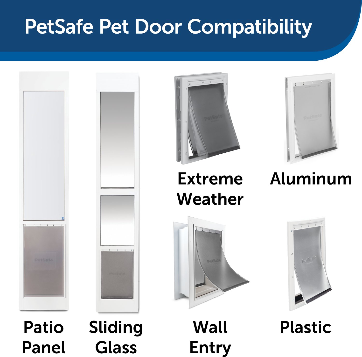 Petsafe Pet Door Replacement Flap Large Chewy