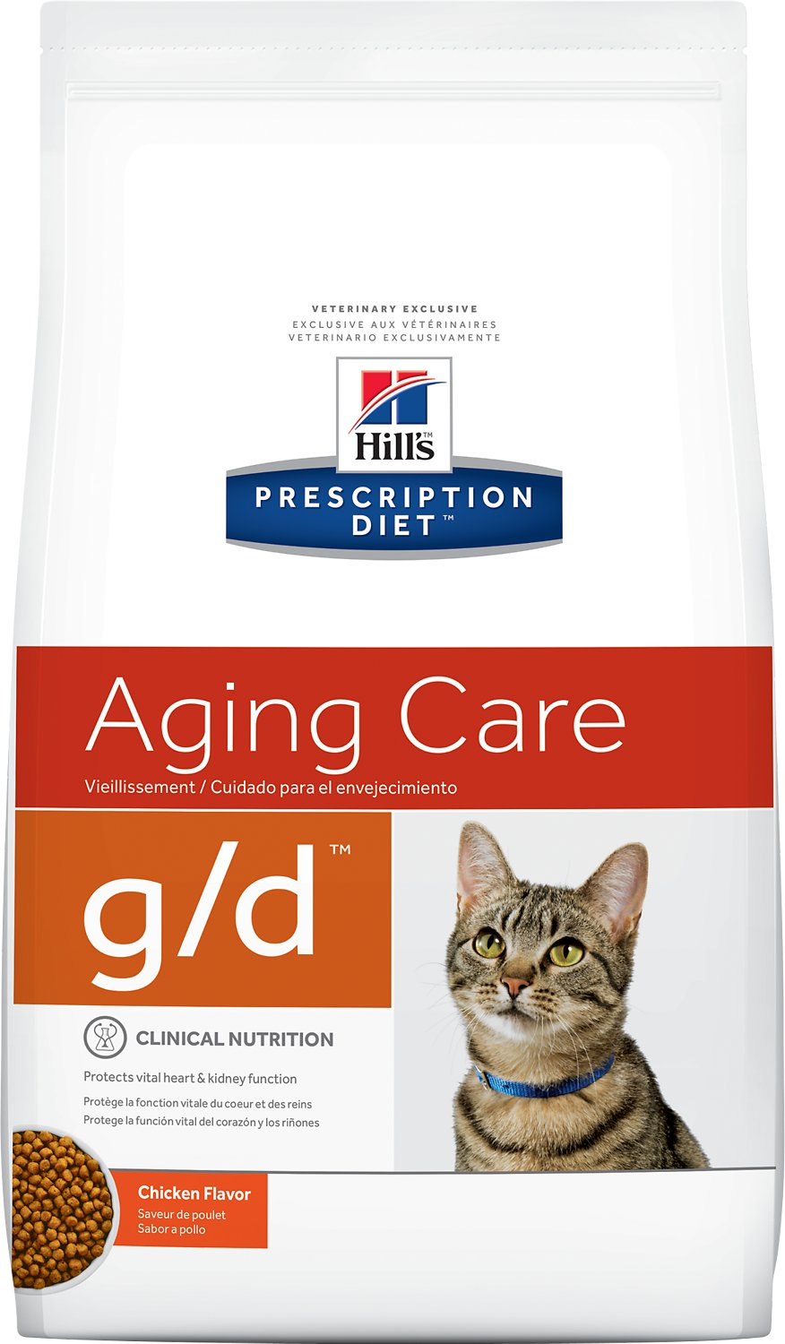 Nutritional Food For Elderly Cats