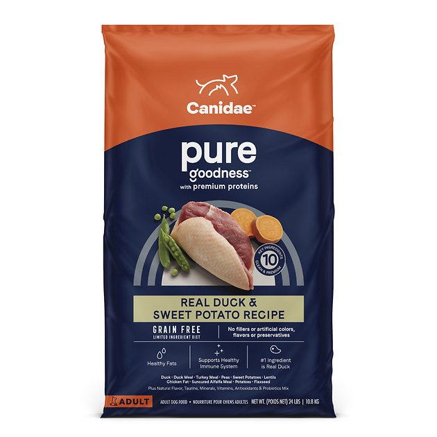 Canidae Limited Ingredient Dog Food