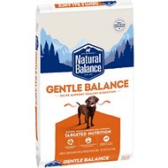 Natural Balance Synergy Formula Dry Dog Food