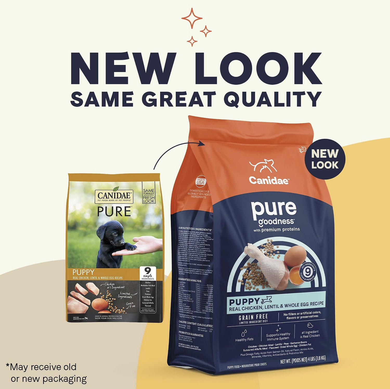 Canidae Pure Puppy Food Reviews