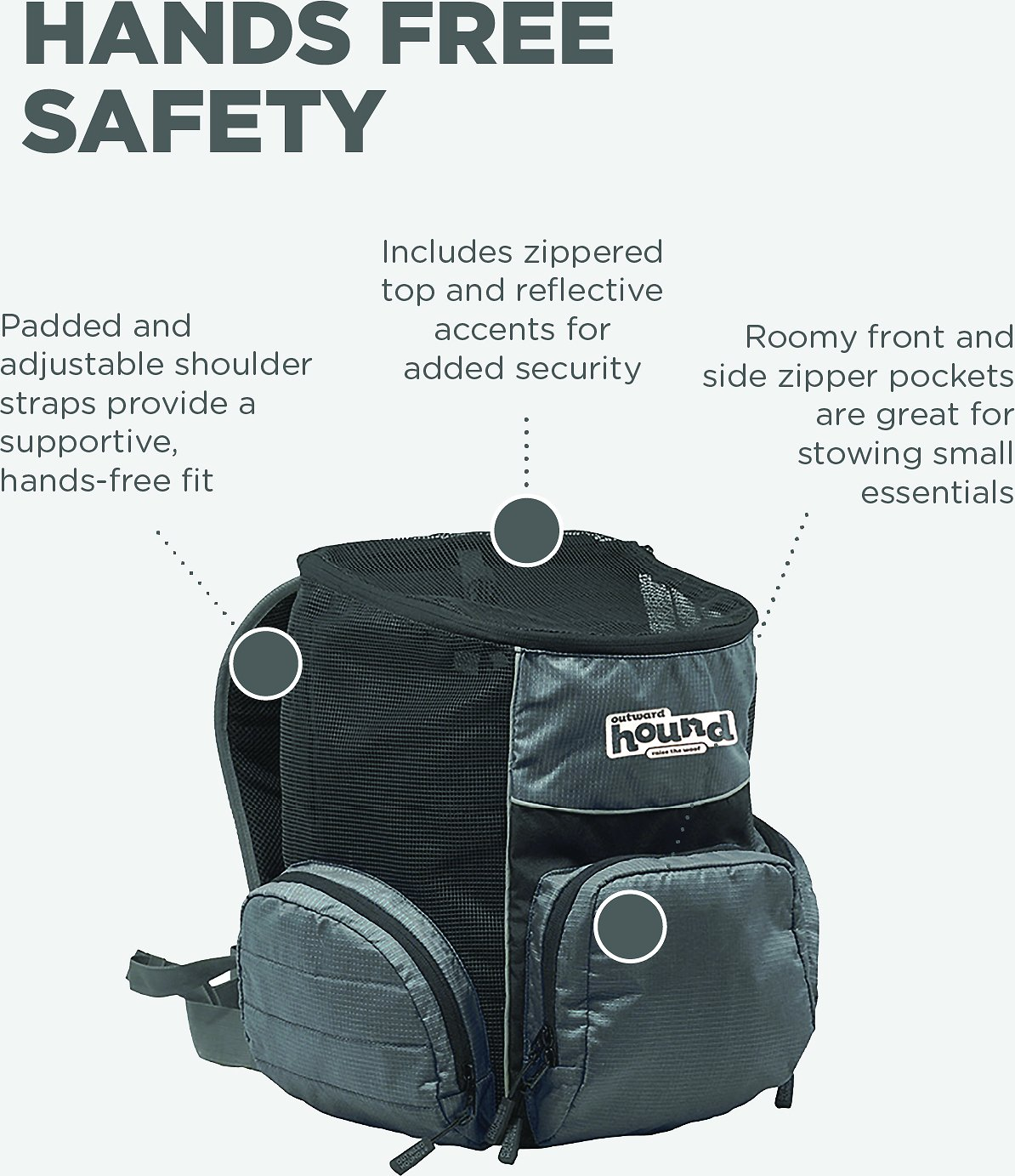 c5a392428bb8 Outward Hound PoochPouch Dog Backpack