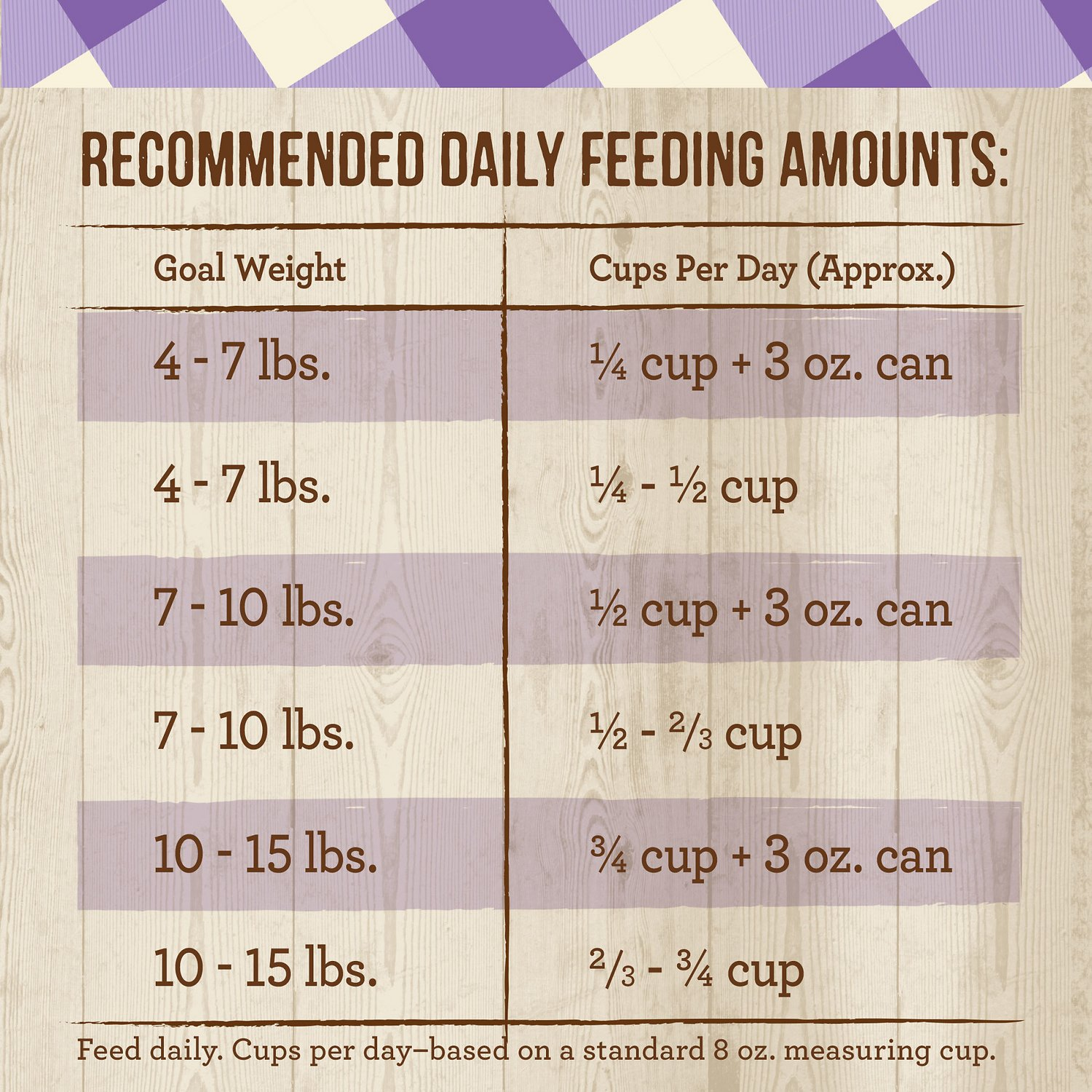 How much food to feed a cat chart cat hd wallpaper utsprokids org