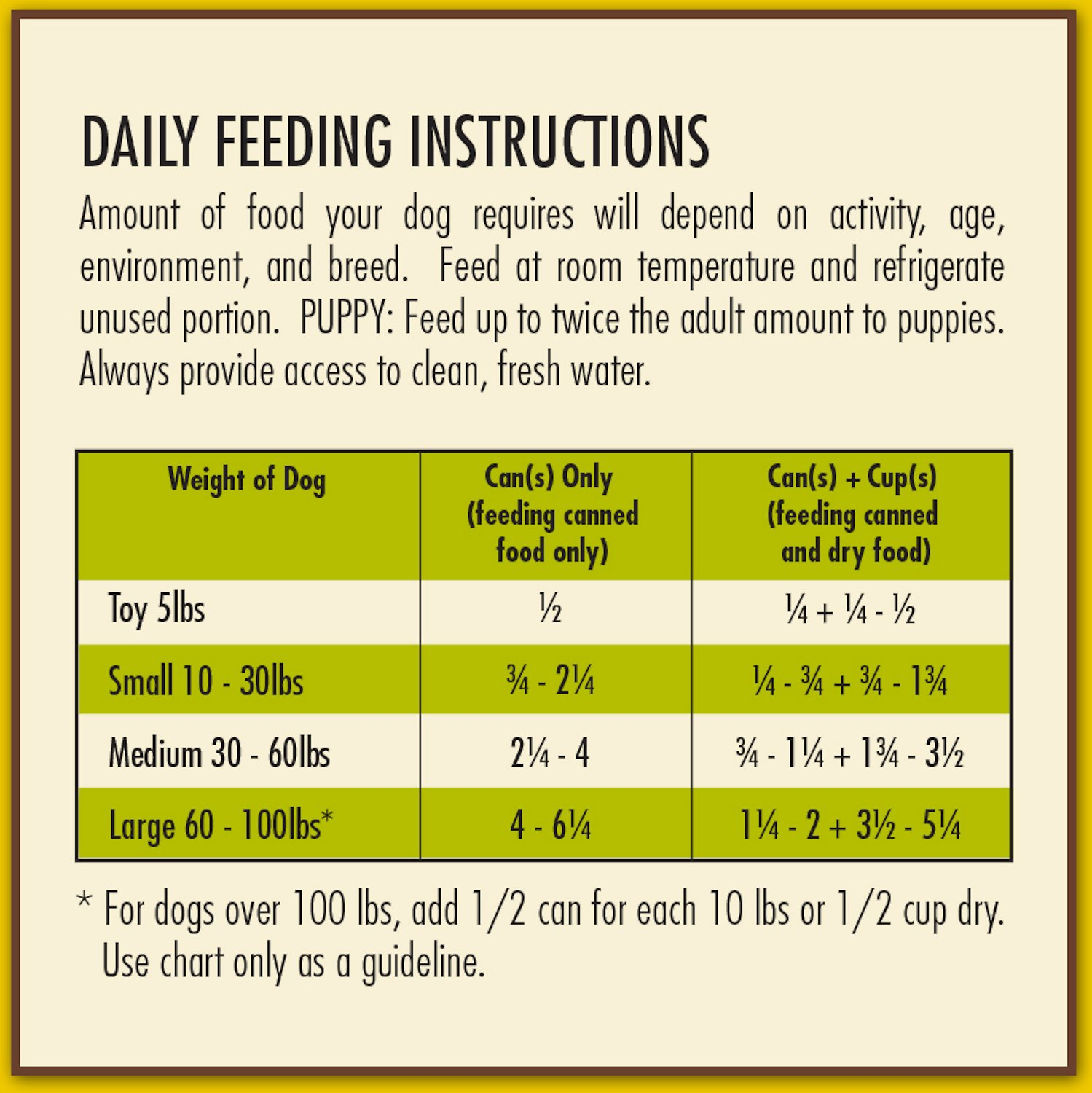 Puppy feeding chart by weight age images free any chart examples dog weight age chart choice image free any chart examples dog weight age chart choice image nvjuhfo Image collections